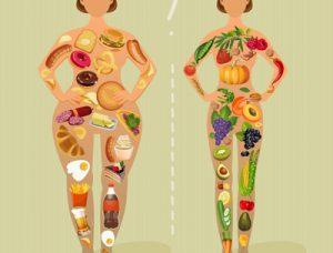 آشنایی با رژیم دوکان برای کاهش وزن